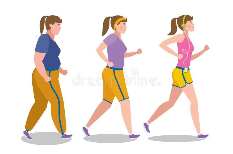 Etapas de la pérdida de peso en blanco ilustración del vector