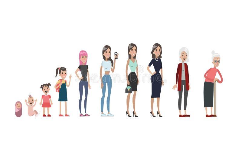 Etapas de la vida de la mujer stock de ilustración