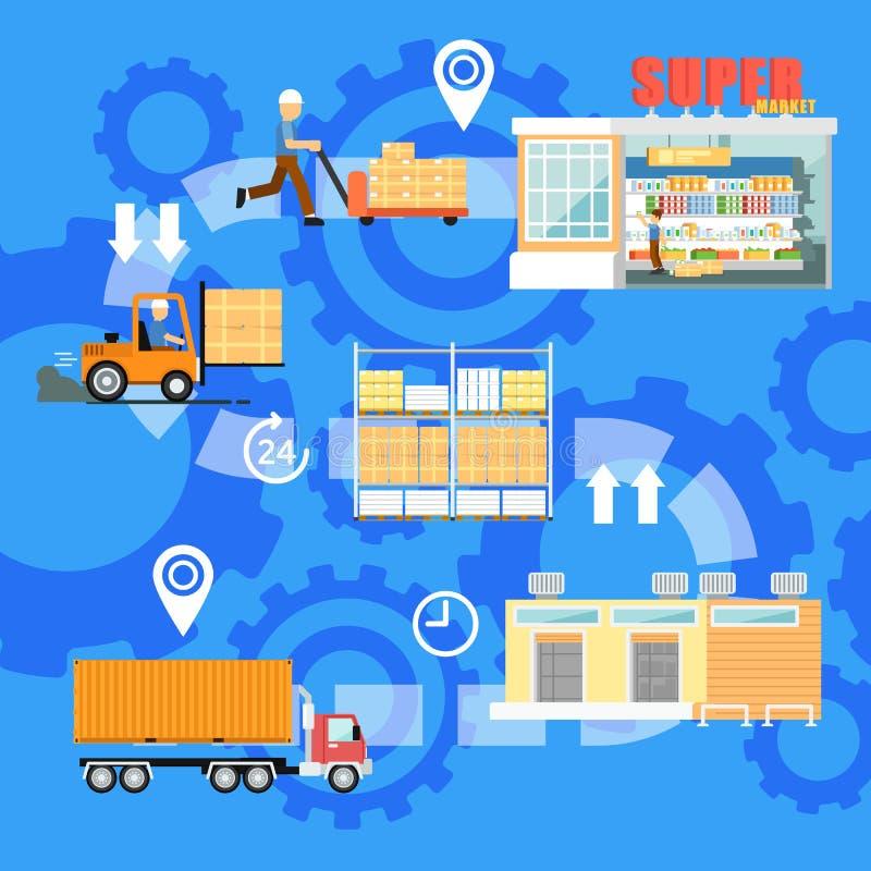 Etapas de las mercancías que envían infographics stock de ilustración