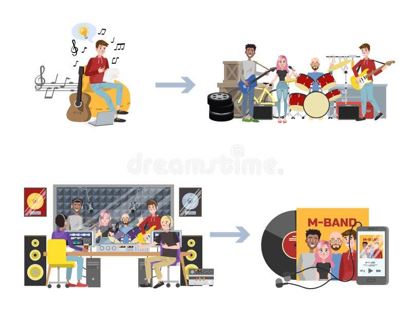Etapas de producción de la música Concepto popular de la banda que se convierte libre illustration