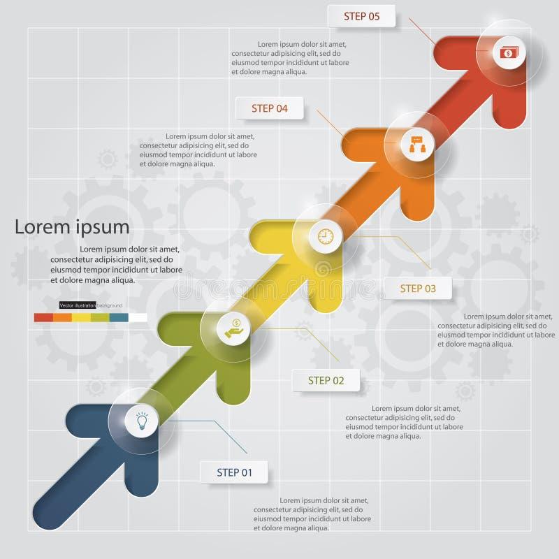 5 etapas fazem um mapa da disposição do molde/gráfico ou do Web site ilustração royalty free