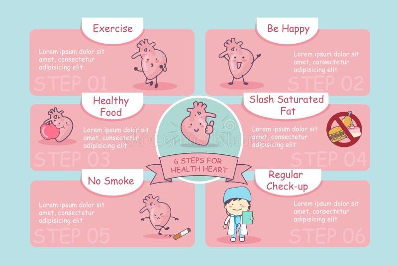 6 etapas para o coração da saúde ilustração royalty free