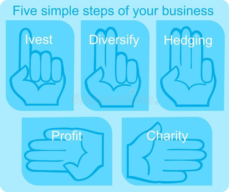 5 etapas simples ilustração royalty free