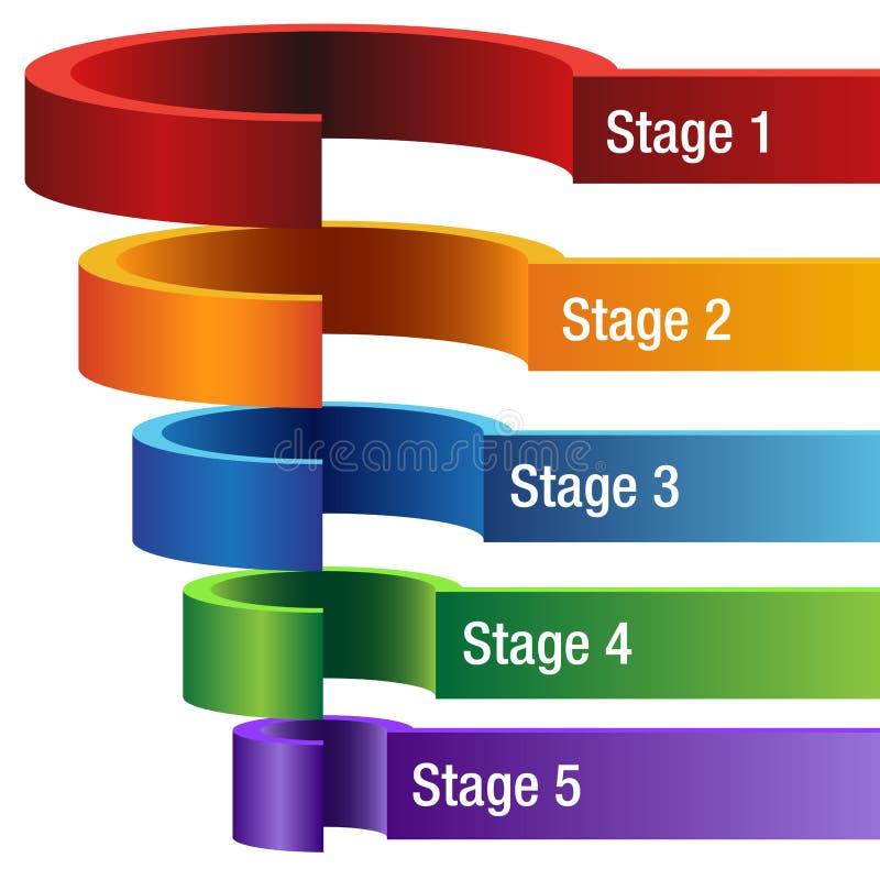 Download Etapp Segmenterat Diagram För Tratt 3D Fem Vektor Illustrationer - Illustration av kategori, affär: 108130251