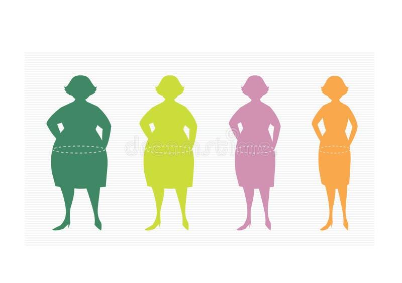Etapper av silhuettekvinnan på vägen att förlora vikt, vektorillustrationer vektor illustrationer