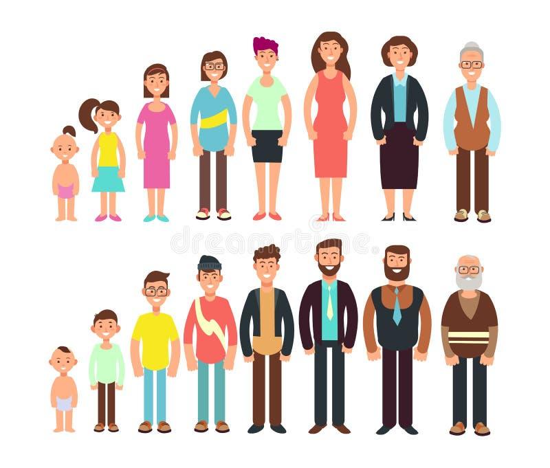 Etapper av tillväxtfolk Barn-, tonåring-, vuxen människa-, gamal man- och kvinnavektortecken ställde in vektor illustrationer
