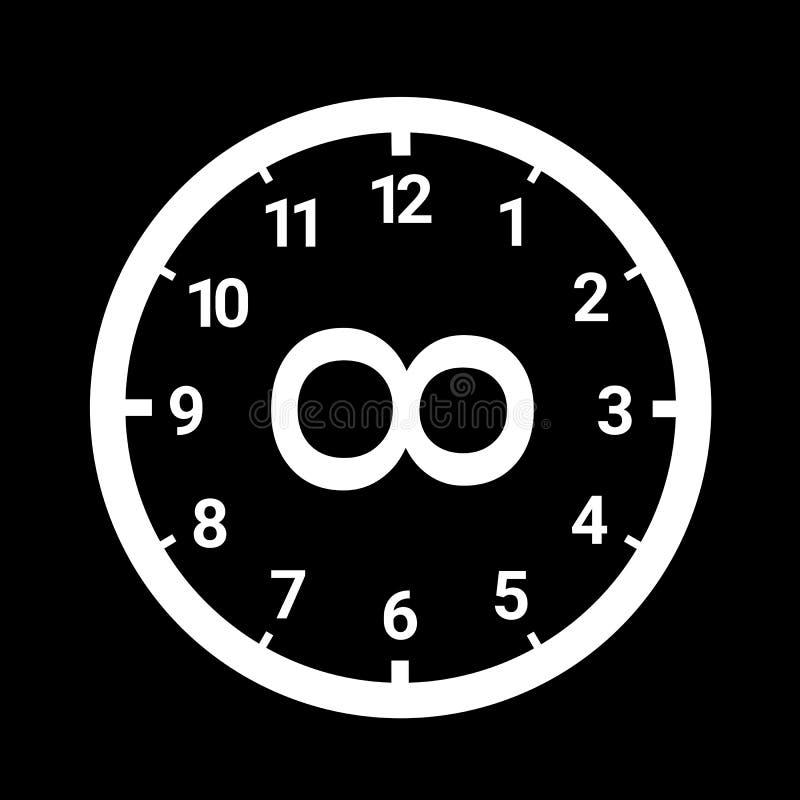 Eternidad, infinito y tiempo infinito eterno ilustración del vector