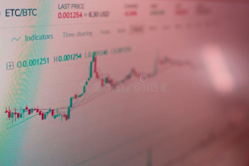 Ethereum经典cryptocurrency贸易的应用接口 显示器的照片 免版税库存照片