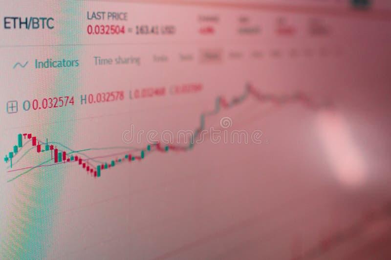 Ethereum cryptocurrency贸易的应用接口 显示器的照片 cryptocurrencies的挥发性 图库摄影