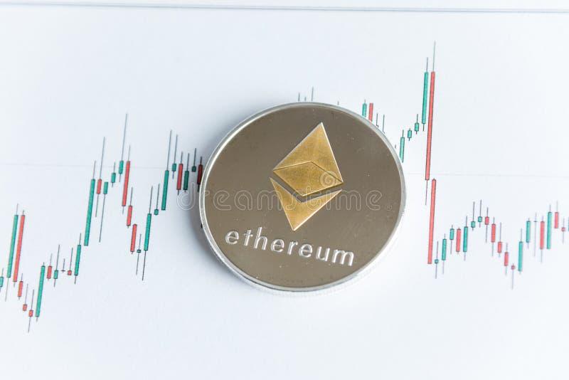 Cryptocurrency coin charts bitcoins generieren dauer