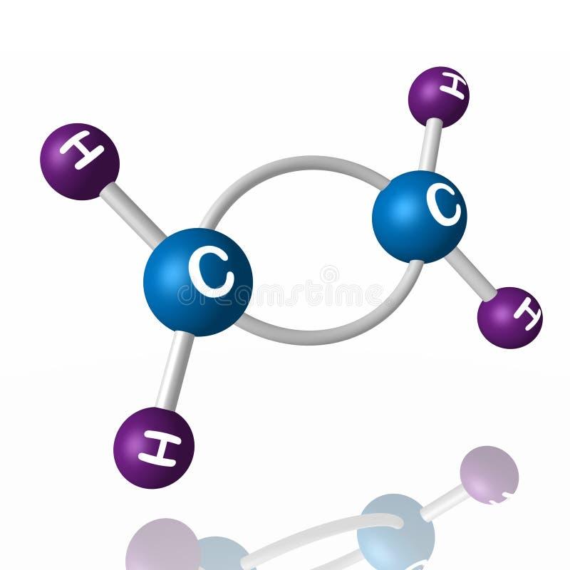 Ethyleen vector illustratie