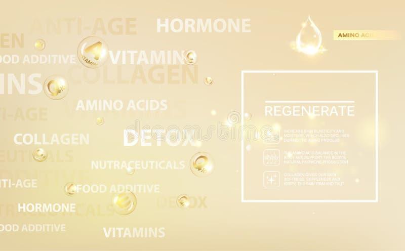 Etichetta rigenerata della vitamina e della crema Cosmetico di cura di pelle di concetto La sfera bolle con le lettere della vita royalty illustrazione gratis