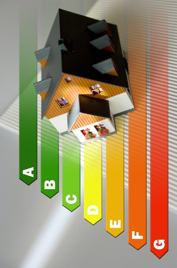 Etikett för energieffektivitet för hus-/uppvärmning- och pengarbesparingar - modell av ett hus royaltyfri foto