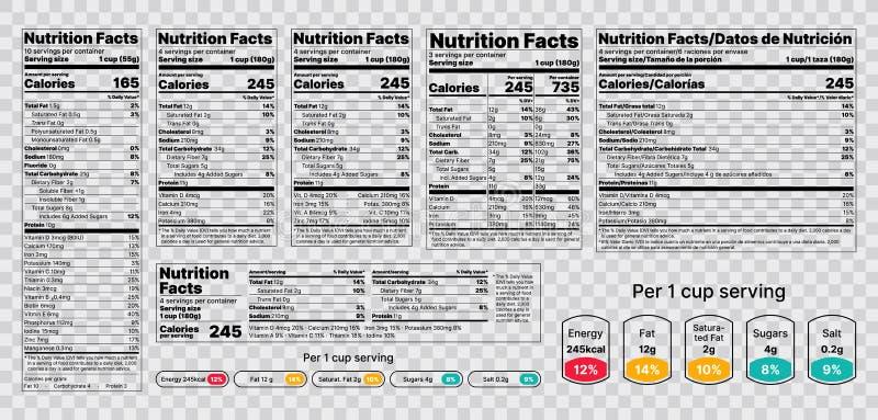 Etikett för näringsfakta Vektorillustration Livsmedelsinformation för tabeller royaltyfri illustrationer