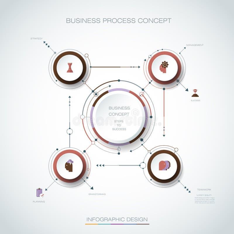 Etikett för vektorInfographic 3d cirkel, malldesign Affärsidé Infograph med 5 nummeralternativ stock illustrationer