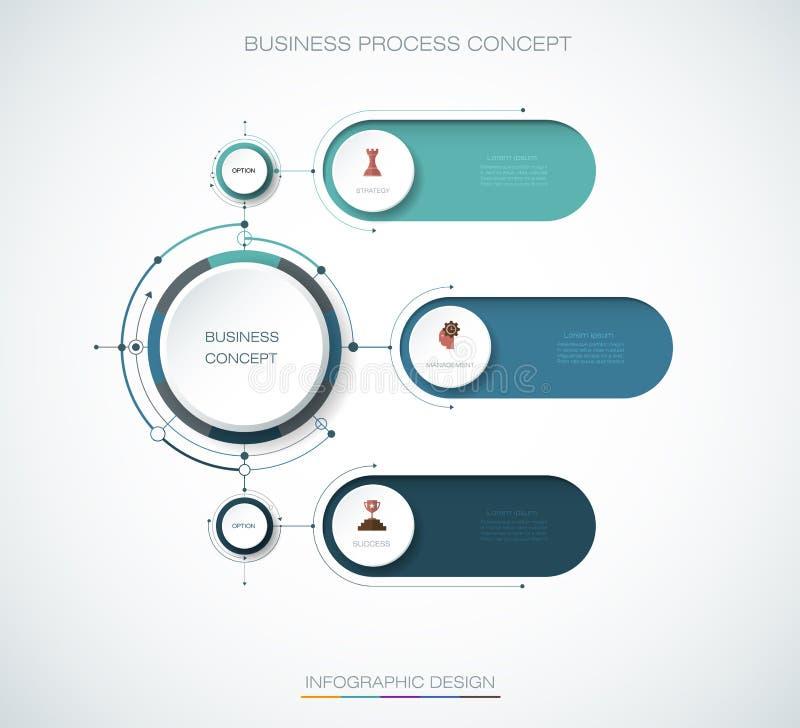 Etikett för vektorInfographic 3d cirkel, malldesign Affärsidé Infograph med 3 nummeralternativ stock illustrationer