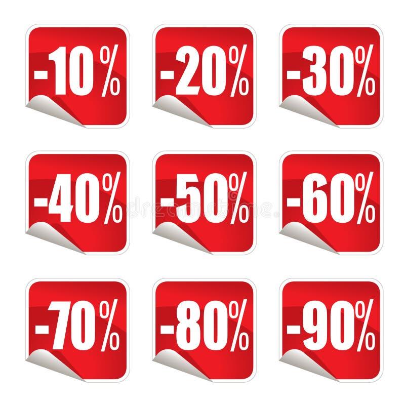 etiketter för 1 försäljning