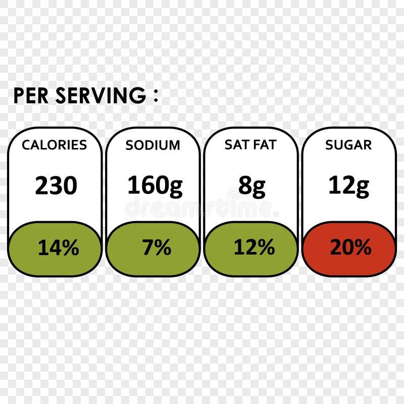 Etiqueta de la información de los hechos de la nutrición ilustración del vector