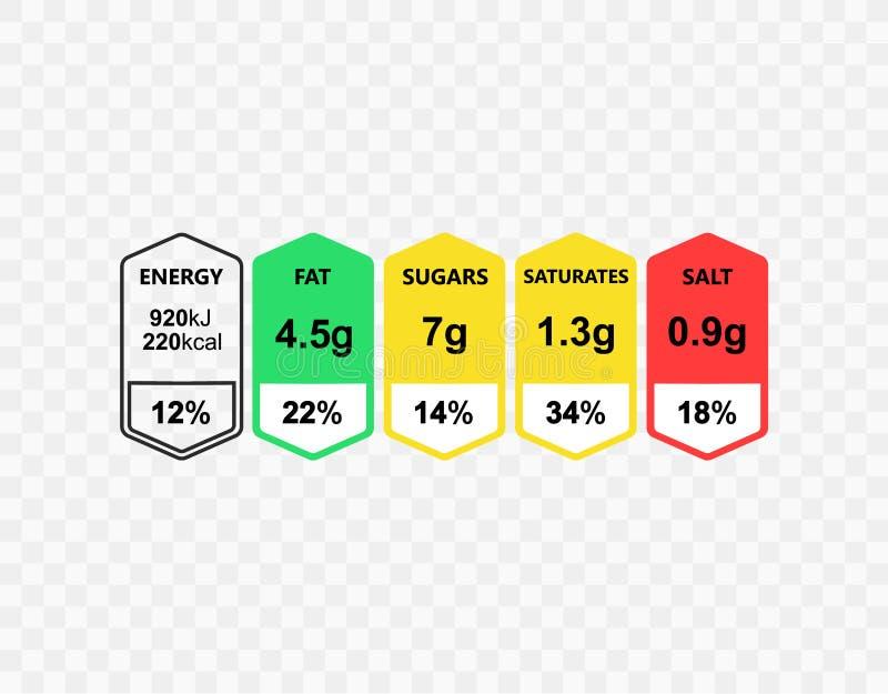 Etiqueta de la información de los hechos de la nutrición para la caja Calorías diarias, colesterol y grasas del ingrediente del v libre illustration