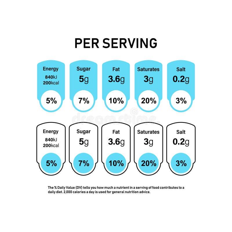 Etiqueta de la información de los hechos de la nutrición para la caja Calorías diarias, colesterol y grasas del ingrediente del v ilustración del vector