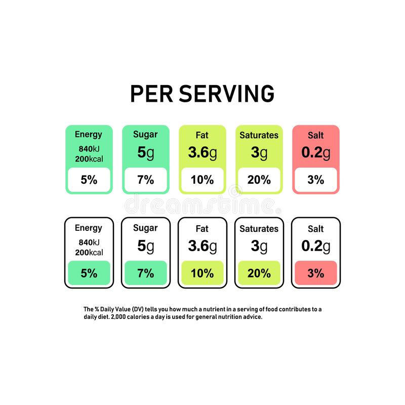 Etiqueta de la información de los hechos de la nutrición para la caja Calorías diarias, colesterol y grasas del ingrediente del v stock de ilustración