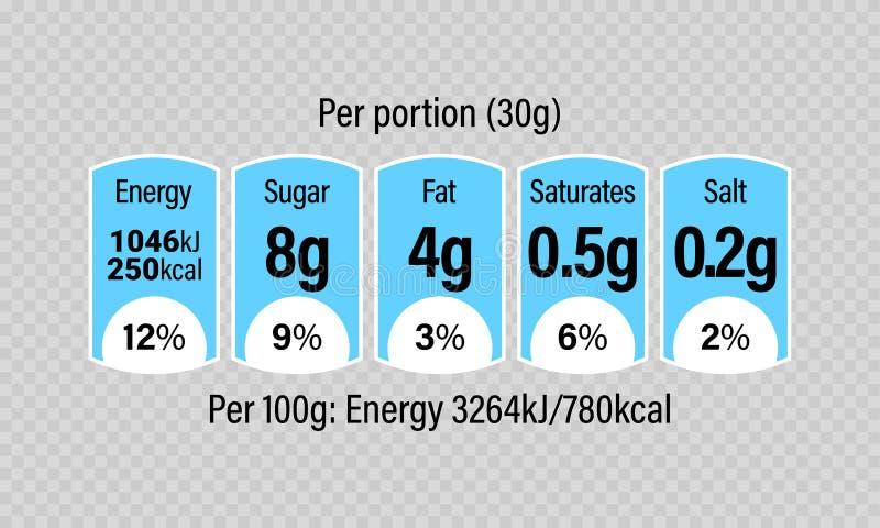 Etiqueta de la información de los hechos de la nutrición para el paquete de la caja de cereal Plantilla diaria del diseño de la p libre illustration