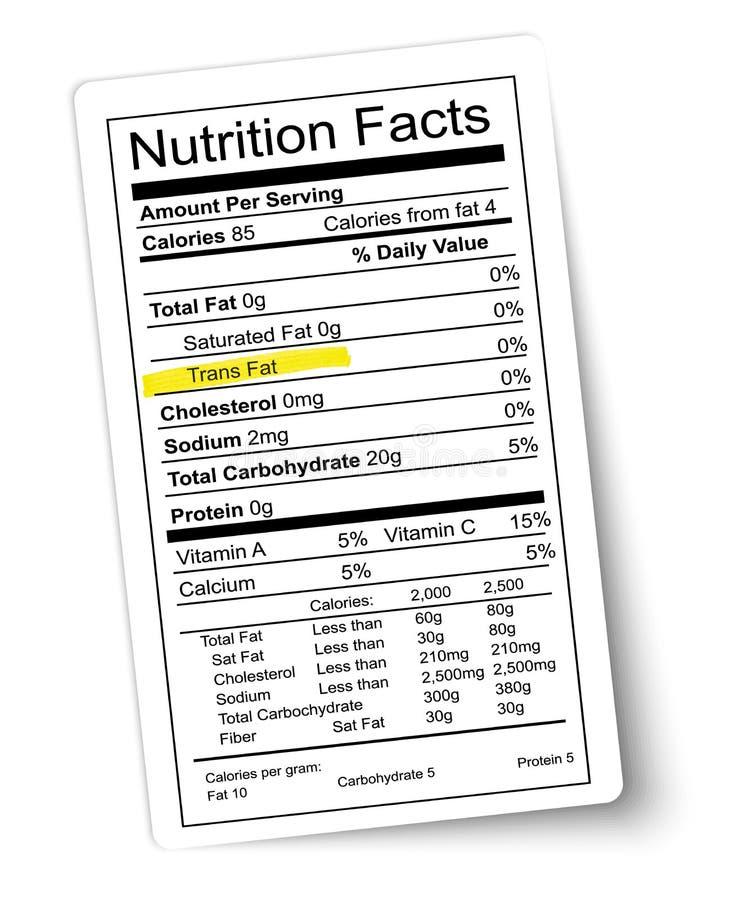 Etiqueta de los hechos de la nutrición. Grasa destacada. libre illustration