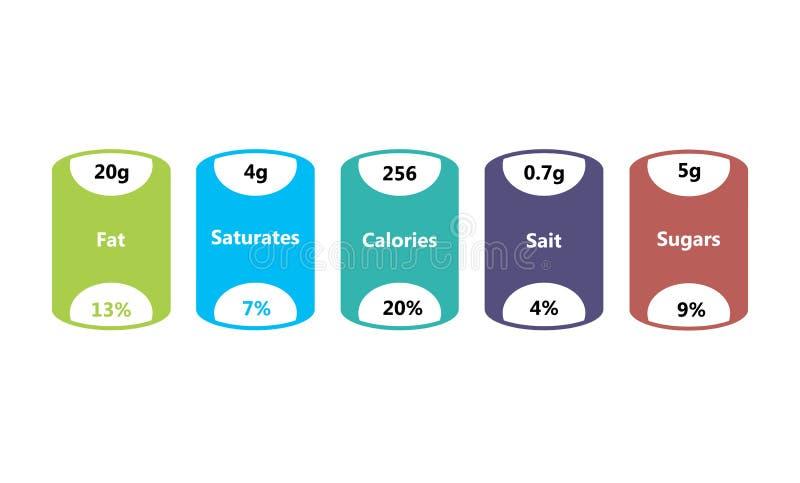 Etiqueta de los hechos de la nutrición Ilustración del vector libre illustration