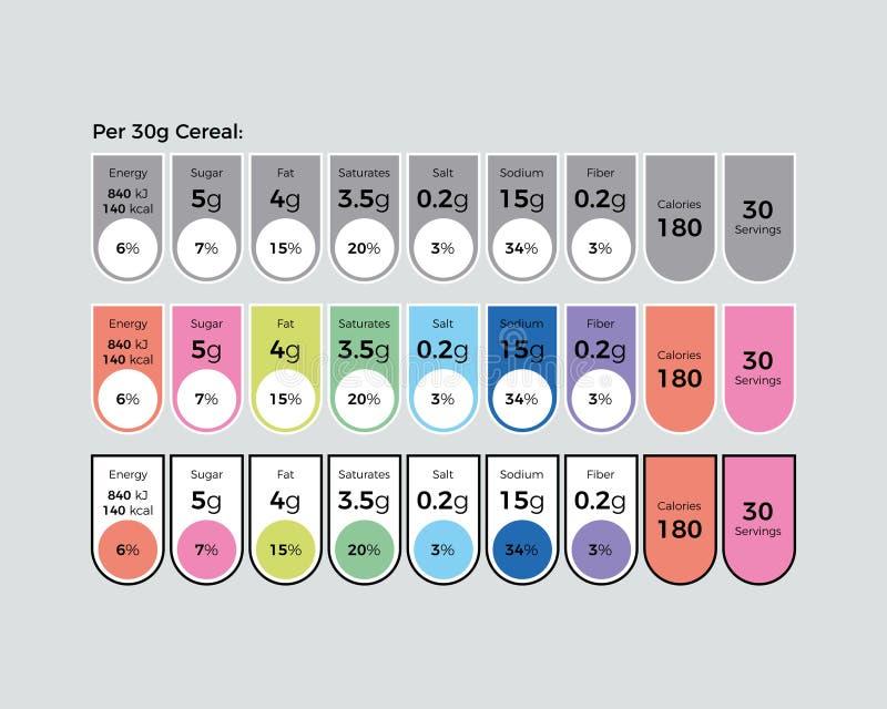 Etiqueta de los hechos de la nutrici?n Información sobre la comida embalada libre illustration