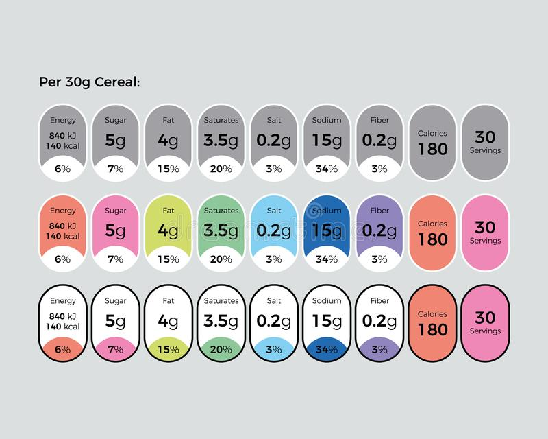 Etiqueta de los hechos de la nutrici?n Información sobre la comida embalada ilustración del vector