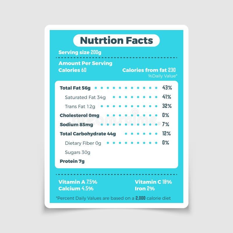 Etiqueta de los ingredientes alimentarios y de las vitaminas de los hechos de la nutrición libre illustration