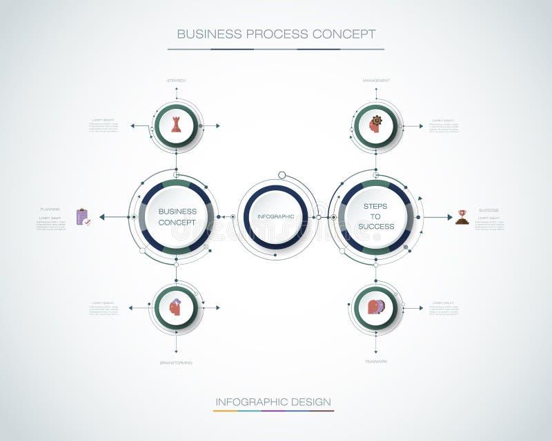 Etiqueta del círculo de Infographic 3d del vector, diseño de la plantilla Concepto del negocio, Infograph con 7 opciones del núme stock de ilustración