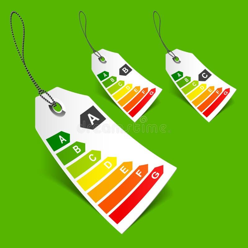 Etiquetas de la clasificación de la energía ilustración del vector