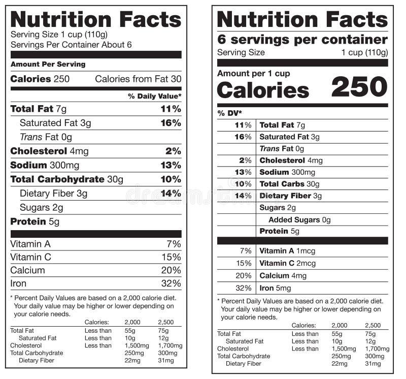 Etiquetas de los hechos de la nutrición ilustración del vector