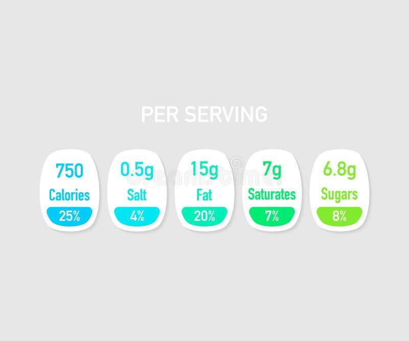 Etiquetas do pacote do vetor dos fatos da nutrição com calorias e informação do ingrediente ilustração royalty free