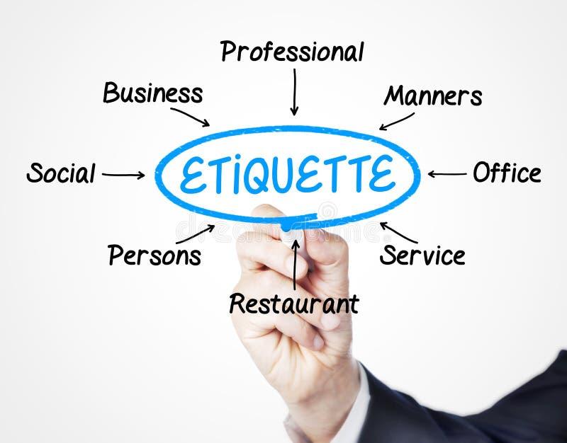 Etiquette stock photo