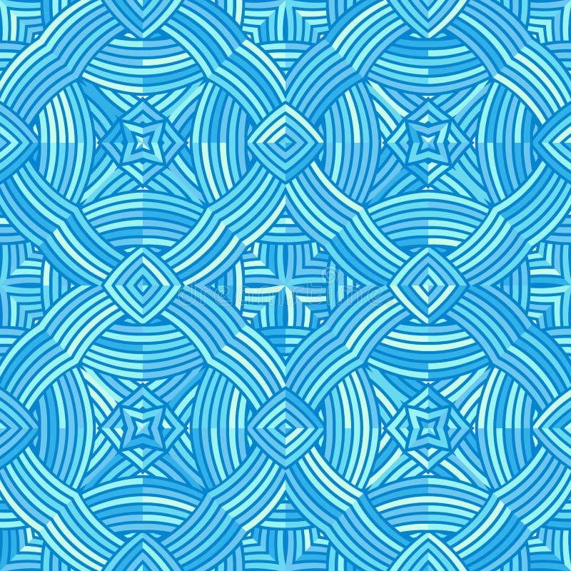 Etnisk sömlös design för modellprydnadtryck vektor illustrationer