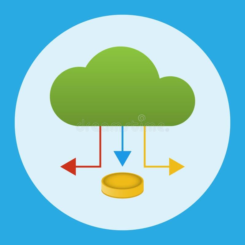 Ett moln med en pil under som ett mynt äganderätt för home tangent för affärsidé som guld- ner skyen till också vektor för coreld stock illustrationer