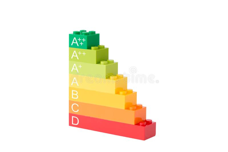EU energy label made of toy bricks royalty free stock images
