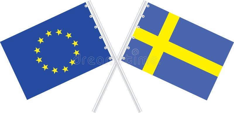 EU/Sweden