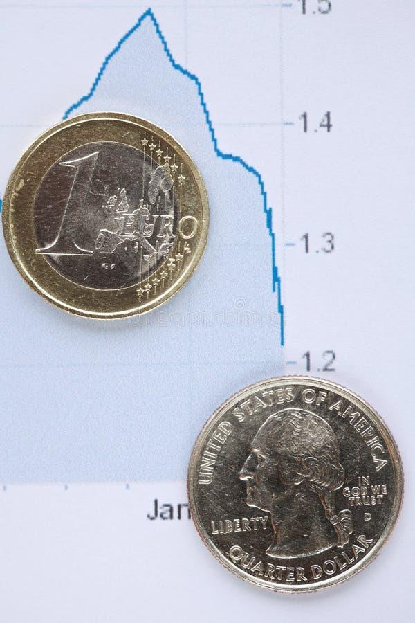 EUR contra los USD foto de archivo
