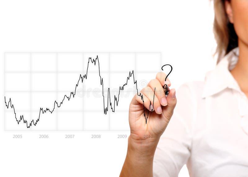 Euro autêntico à taxa de dólar fotos de stock