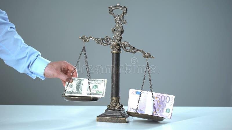 Euro beherrscht Dollar auf Skalen, Wechselkurskonzept, Börsehandel lizenzfreies stockfoto