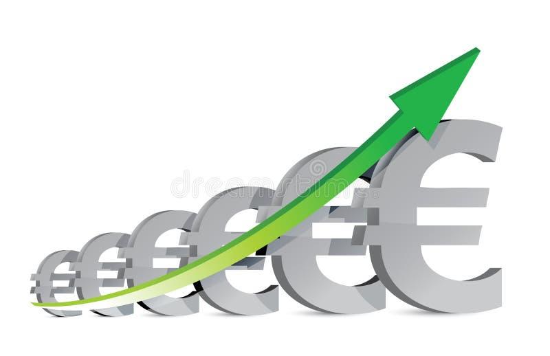 Euro Biznesowy Wykres Fotografia Royalty Free