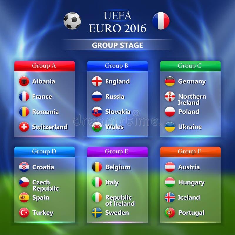 Euro concept d'étape de 2016 groupes illustration de vecteur