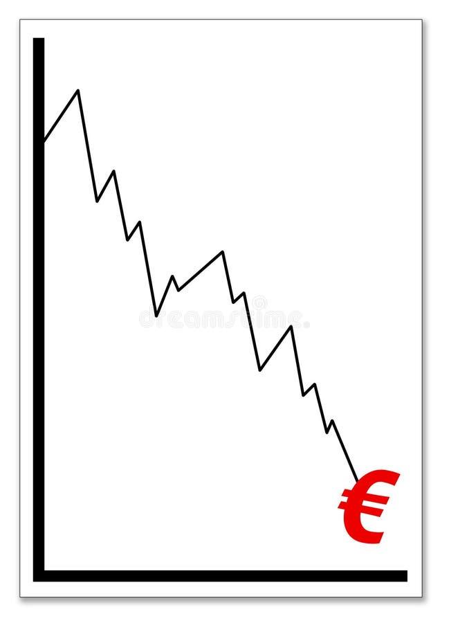 Euro- crise ilustração royalty free