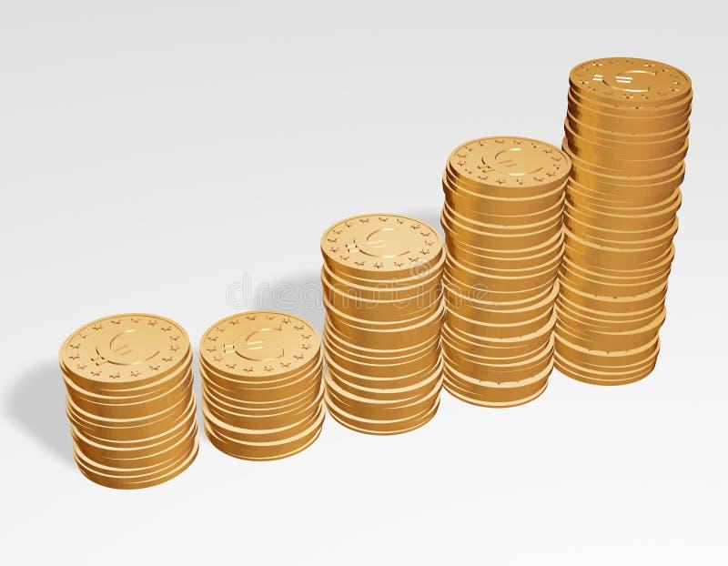 Euro de groeischaduw royalty-vrije illustratie
