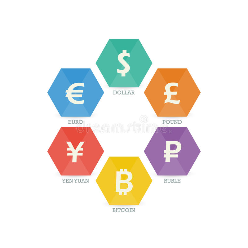 Euro Dollar Yen Yuan Bitcoin Ruble Pound Mainstream currencies symbols on shield sign. stock illustration