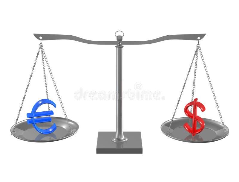 Euro e dólar no balanço ilustração royalty free