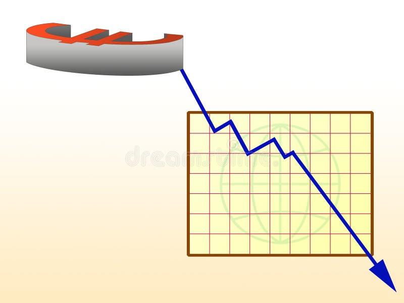 Euro en De Crisis van de Effectenbeurs stock foto's